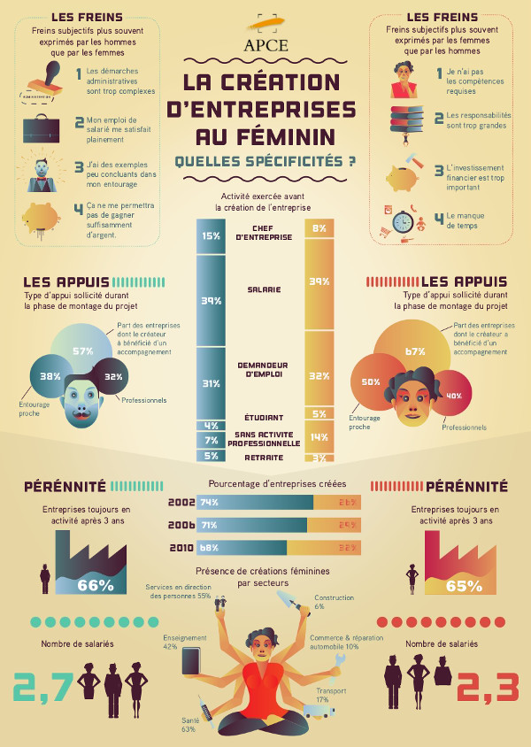 creation-entreprise-au-feminin